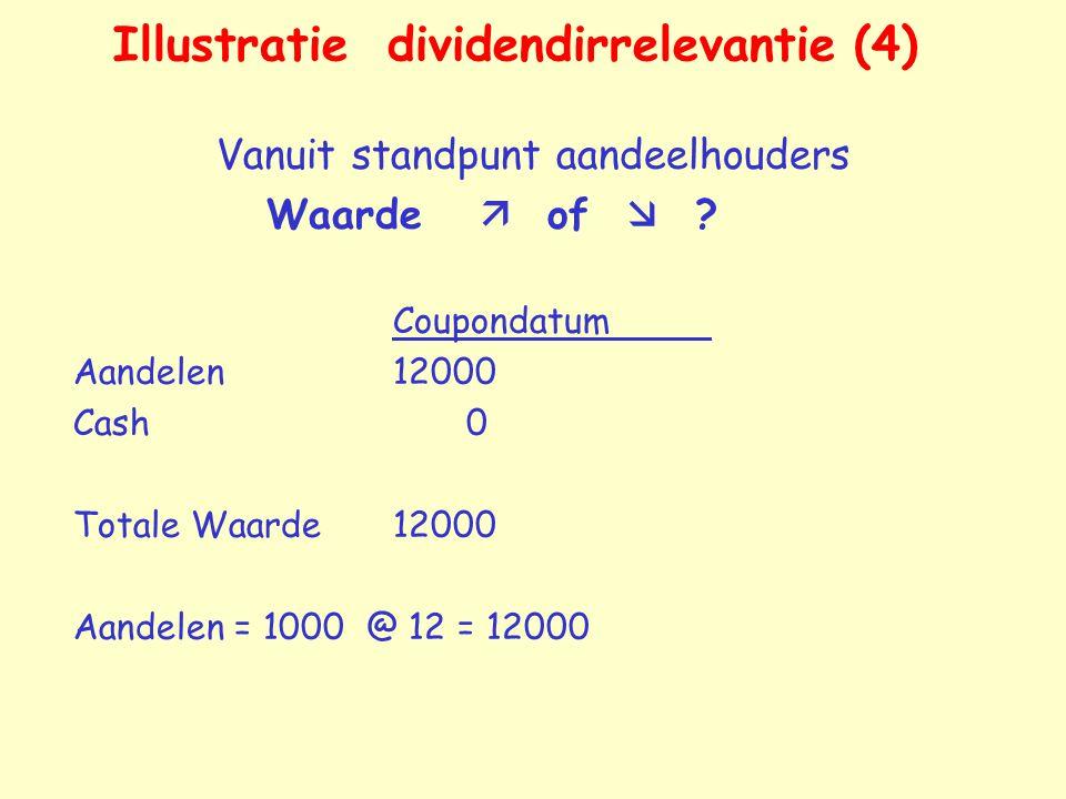 Illustratie dividendirrelevantie (4)