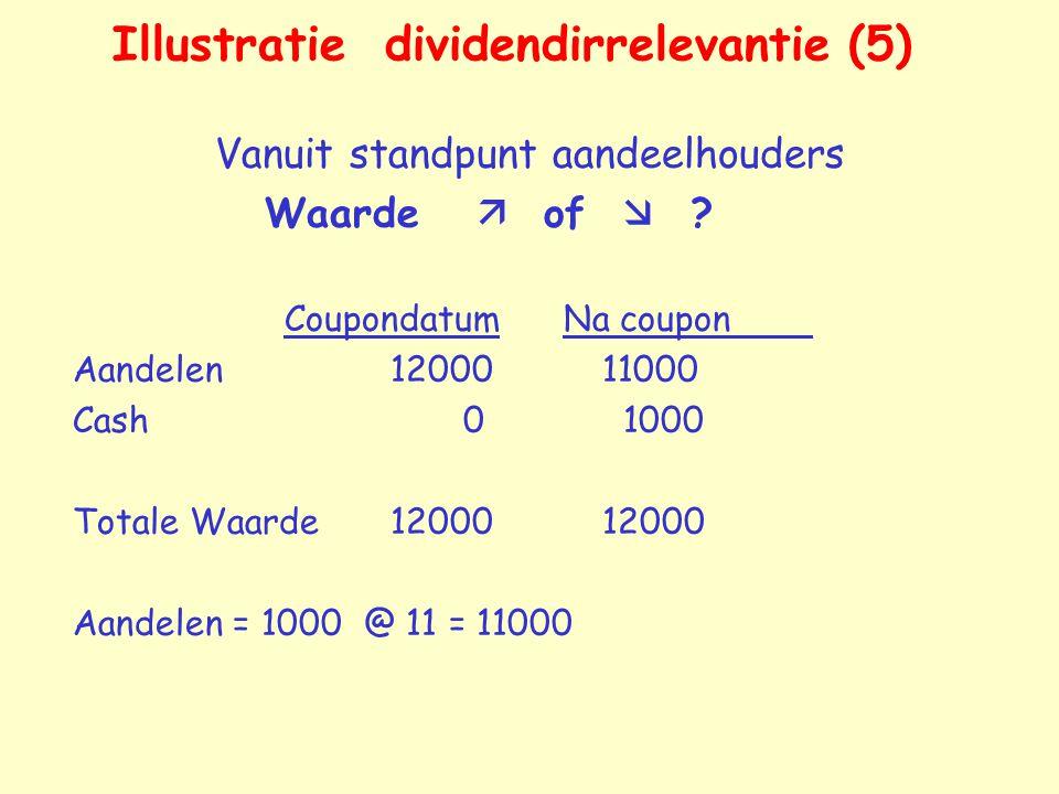 Illustratie dividendirrelevantie (5)