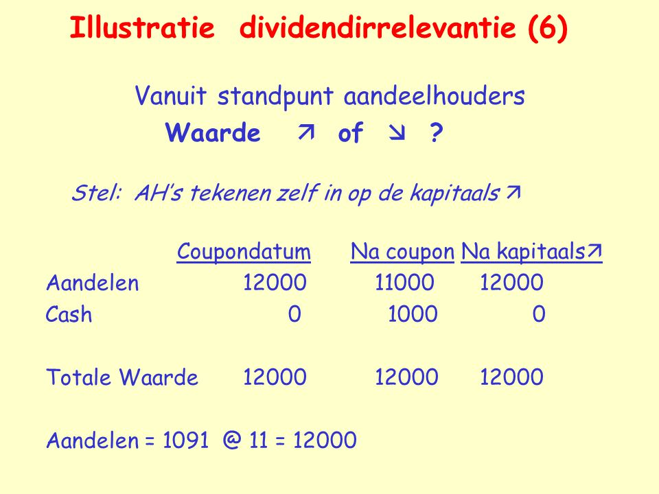 Illustratie dividendirrelevantie (6)