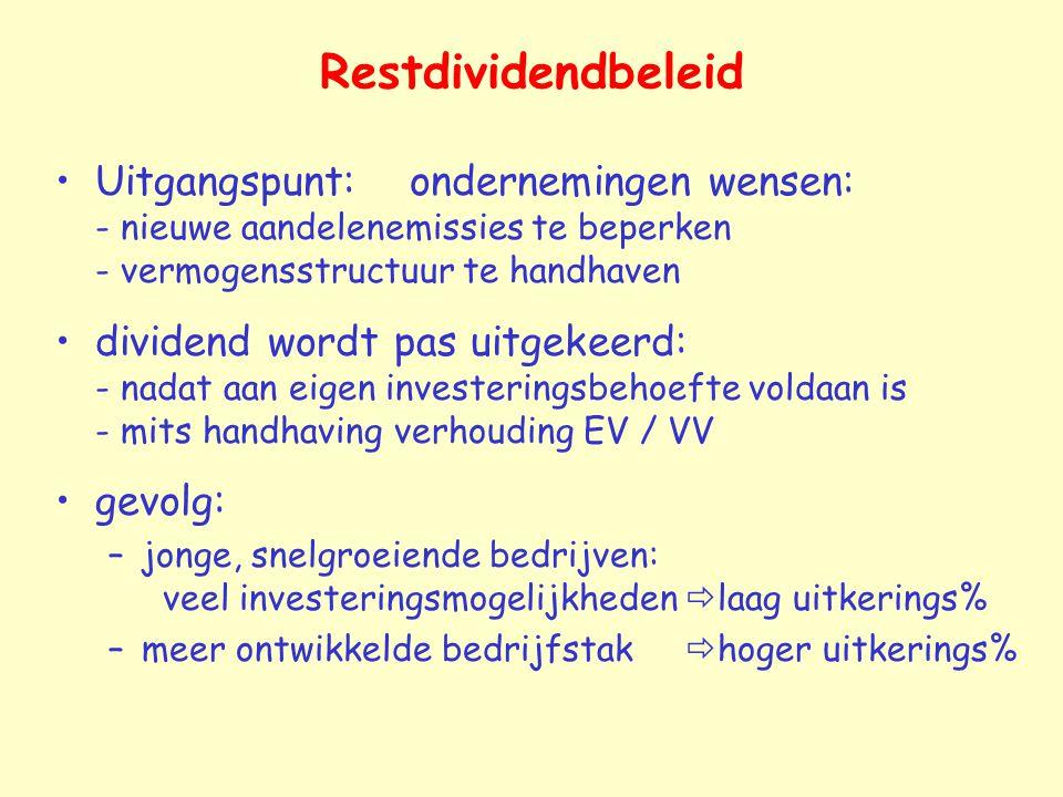 Restdividendbeleid Uitgangspunt: ondernemingen wensen: - nieuwe aandelenemissies te beperken - vermogensstructuur te handhaven.