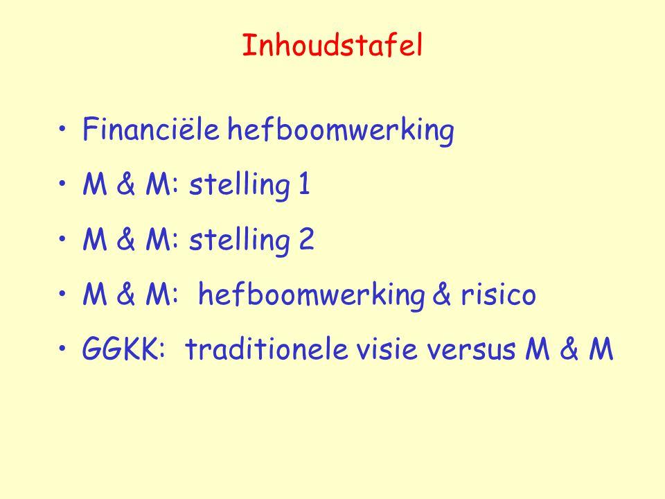 Inhoudstafel Financiële hefboomwerking. M & M: stelling 1. M & M: stelling 2. M & M: hefboomwerking & risico.