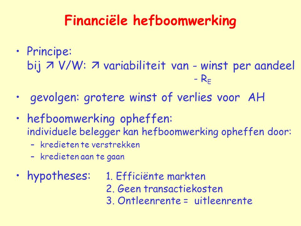 Financiële hefboomwerking