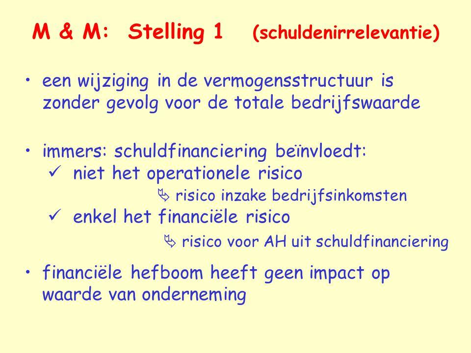 M & M: Stelling 1 (schuldenirrelevantie)