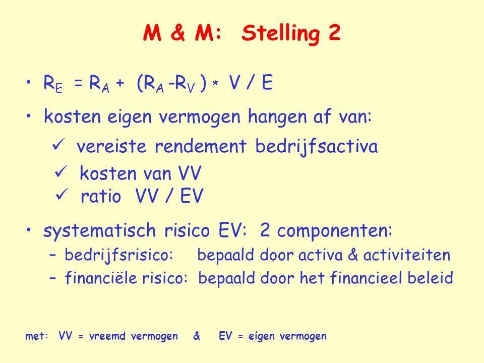 M & M: Stelling 2 RE = RA + (RA -RV ) * V / E