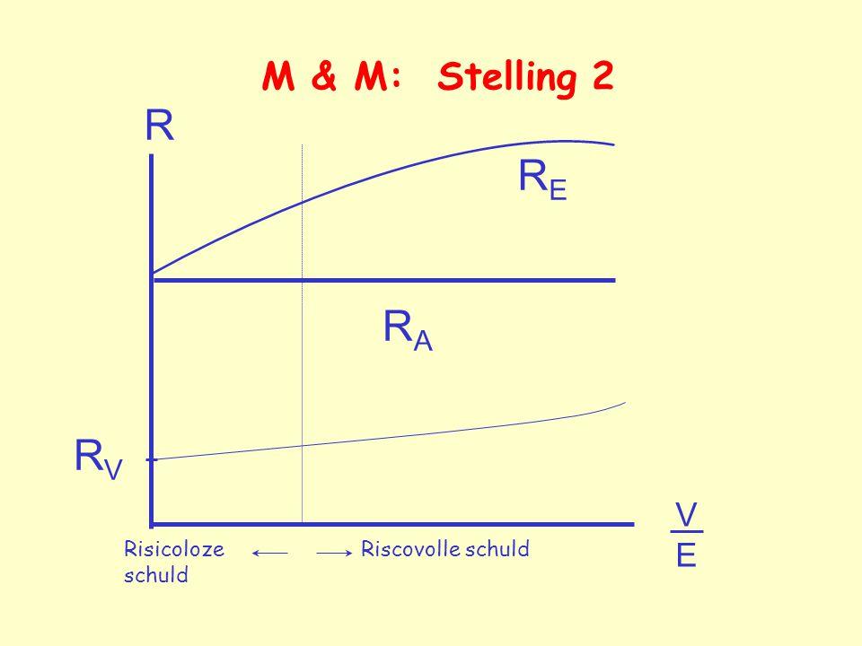 M & M: Stelling 2 R RE RA RV V E Risicoloze schuld Riscovolle schuld 9