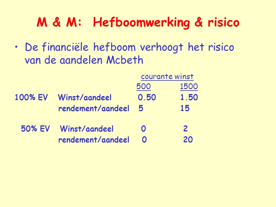 M & M: Hefboomwerking & risico