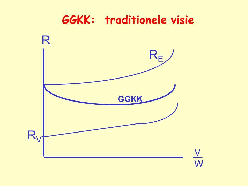 GGKK: traditionele visie