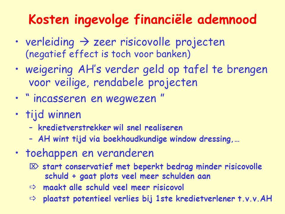 Kosten ingevolge financiële ademnood