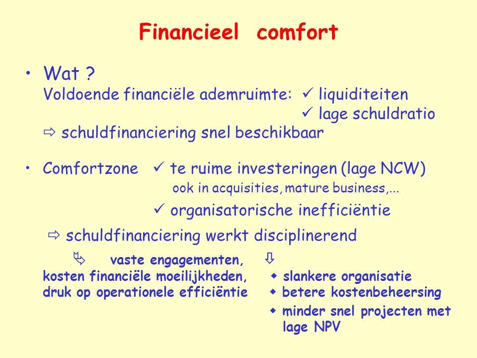 Financieel comfort Wat Voldoende financiële ademruimte:  liquiditeiten  lage schuldratio  schuldfinanciering snel beschikbaar.