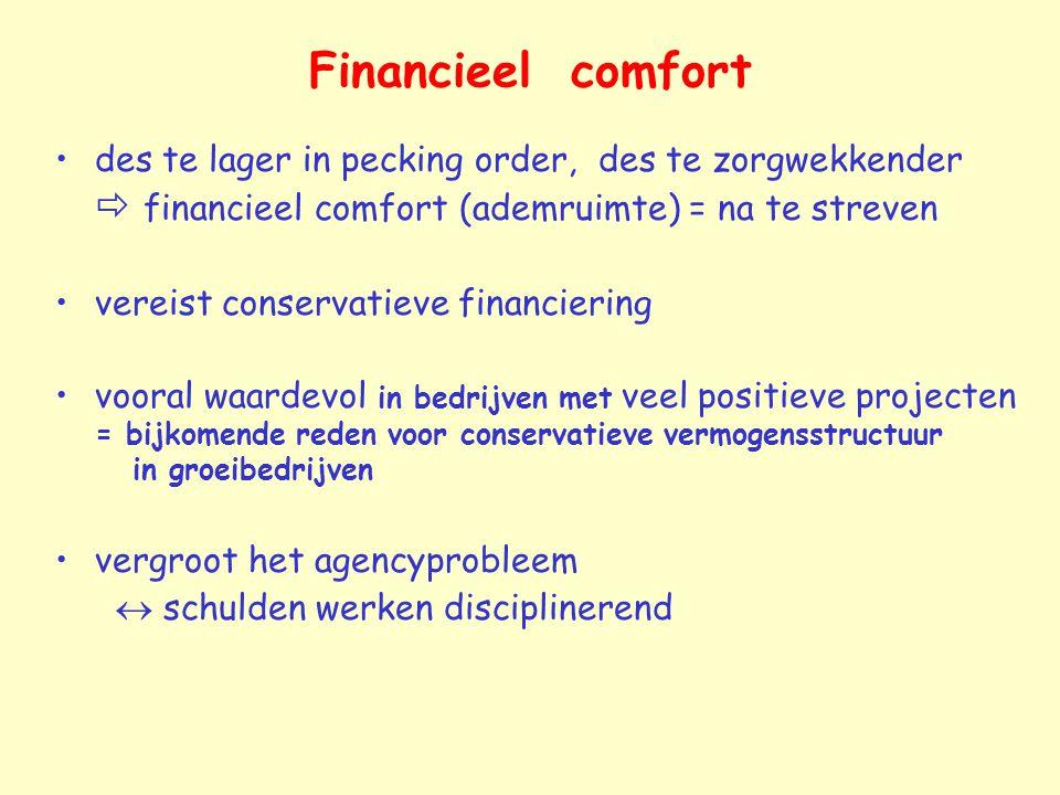 Financieel comfort des te lager in pecking order, des te zorgwekkender  financieel comfort (ademruimte) = na te streven.