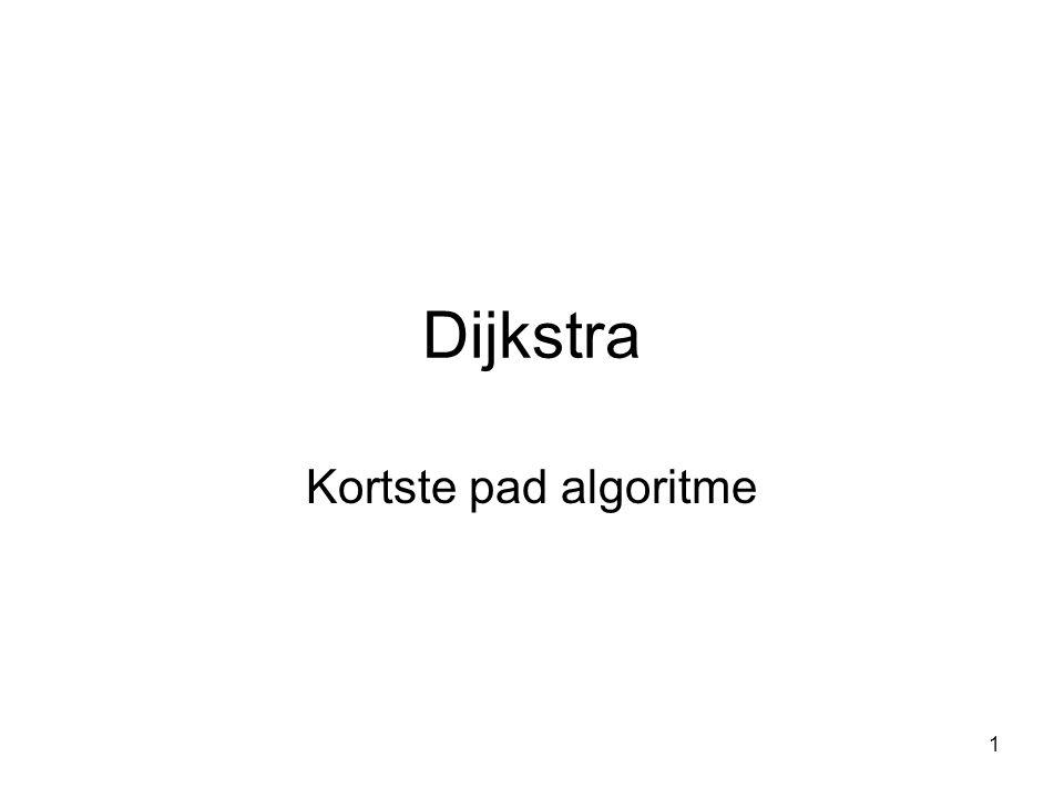 Dijkstra Kortste pad algoritme