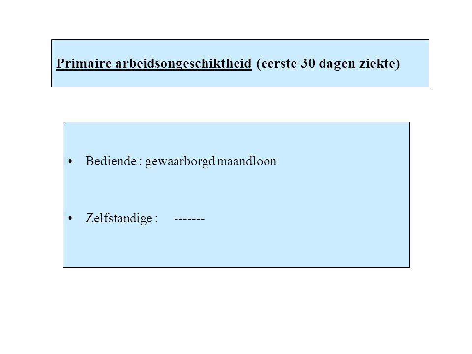 Primaire arbeidsongeschiktheid (eerste 30 dagen ziekte)