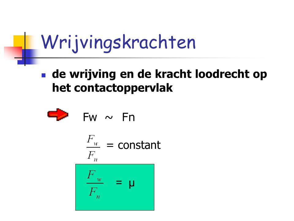 Wrijvingskrachten de wrijving en de kracht loodrecht op het contactoppervlak. Fw ~ Fn. = constant.