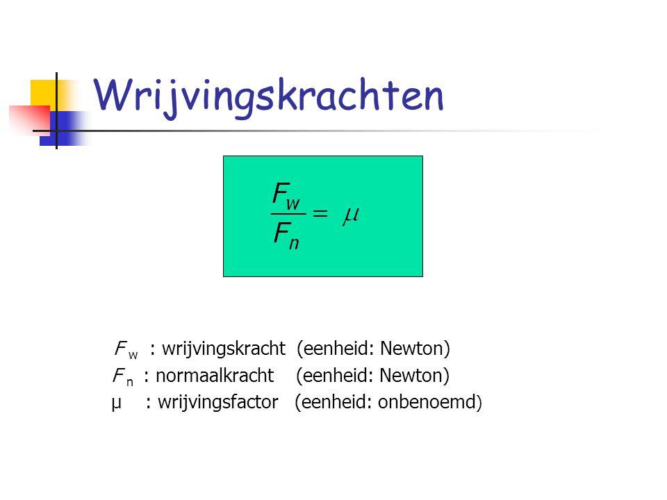Wrijvingskrachten F w : wrijvingskracht (eenheid: Newton)