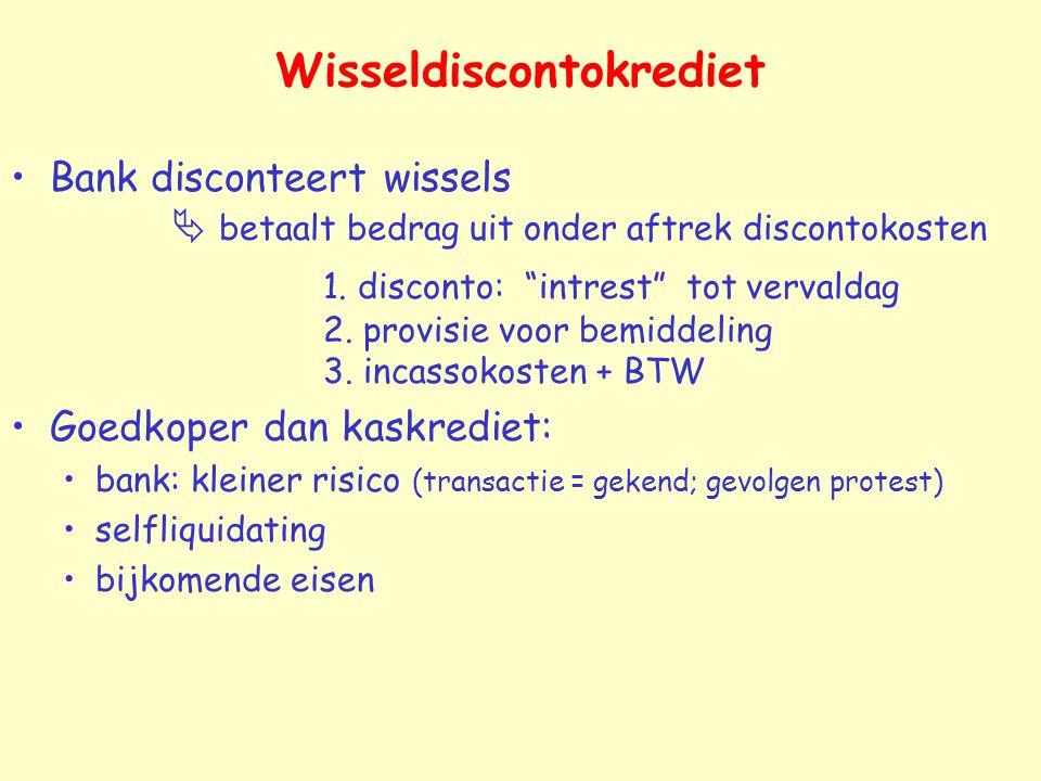 Wisseldiscontokrediet