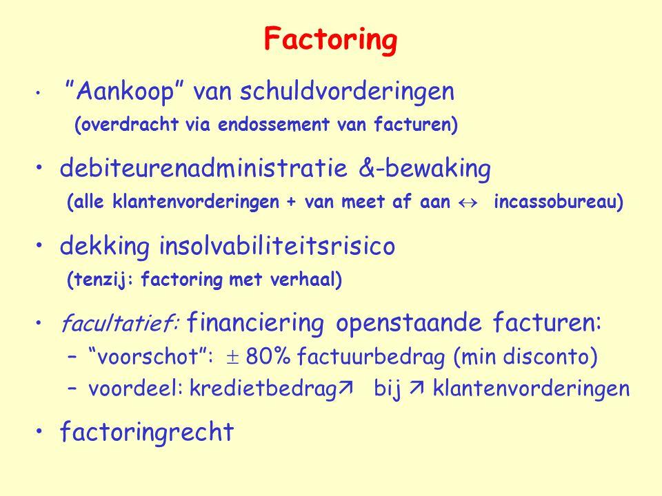 Factoring Aankoop van schuldvorderingen (overdracht via endossement van facturen)