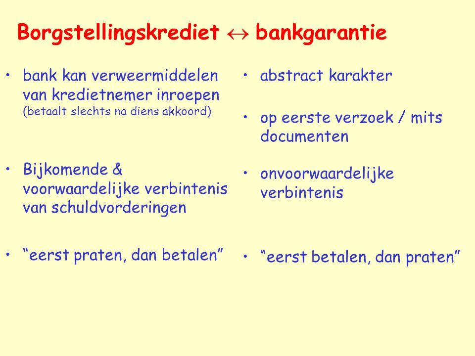 Borgstellingskrediet  bankgarantie