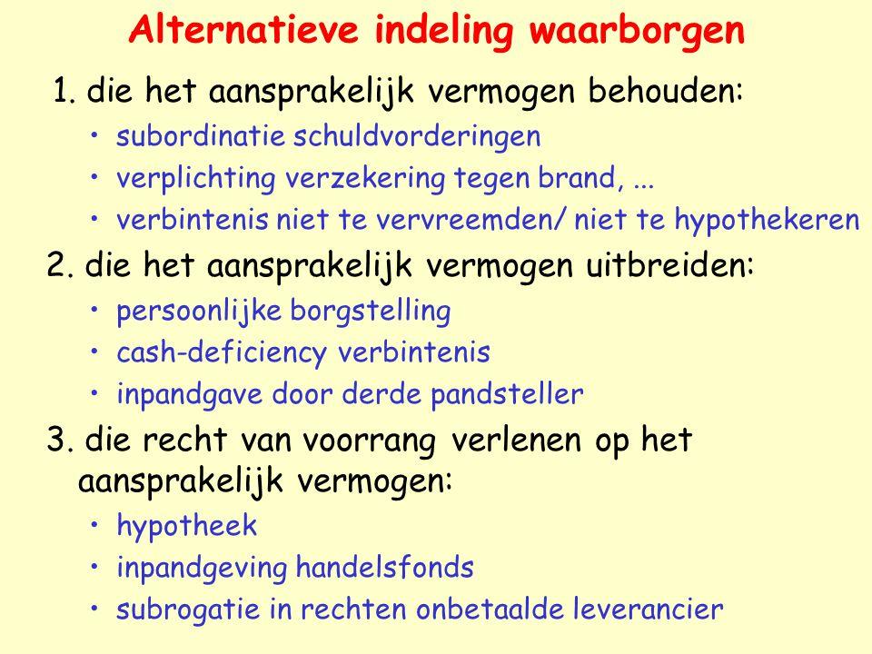 Alternatieve indeling waarborgen