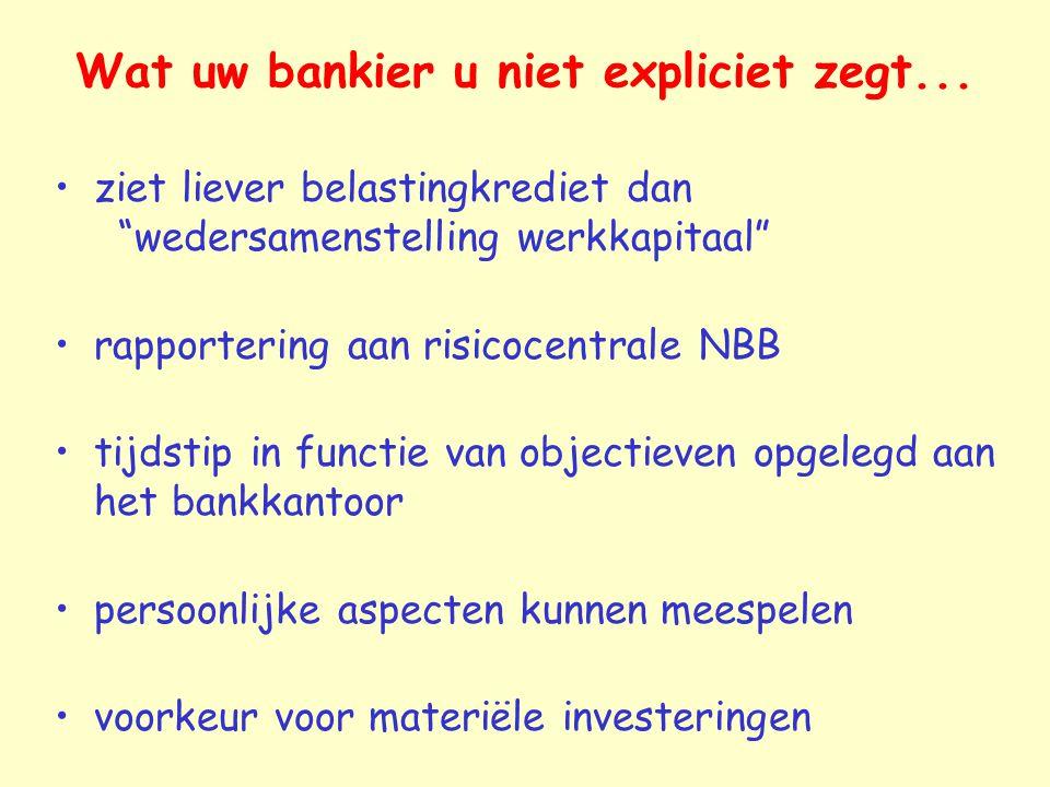 Wat uw bankier u niet expliciet zegt...