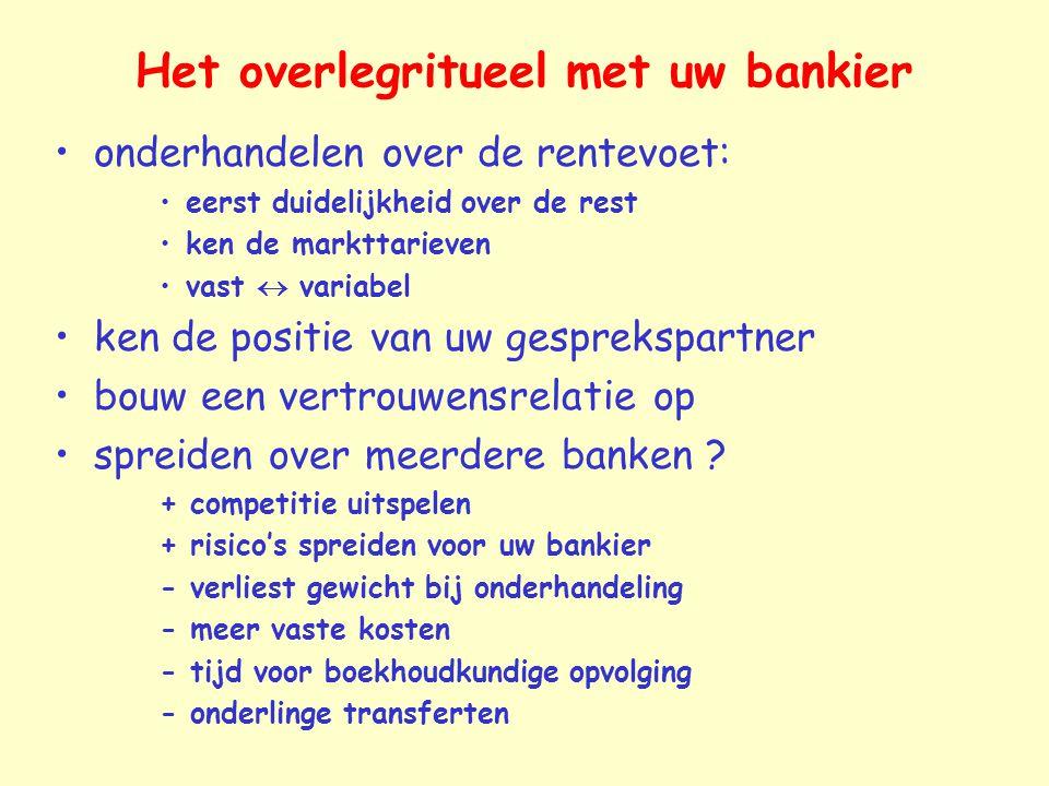 Het overlegritueel met uw bankier