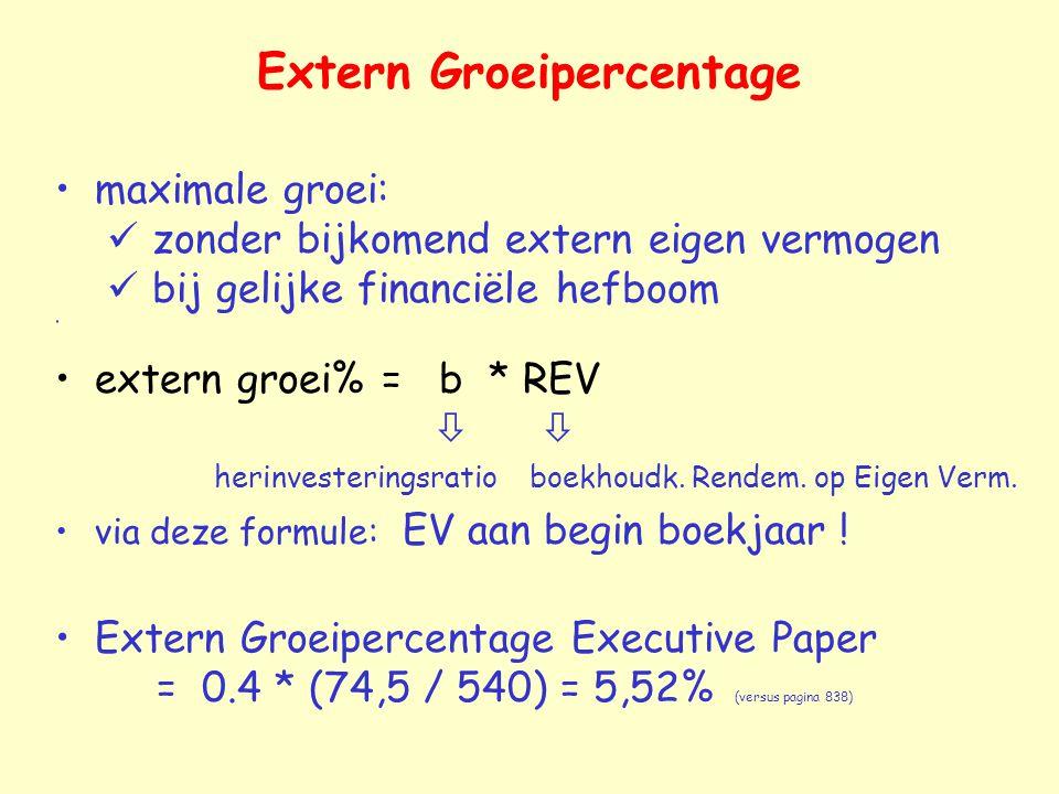 Extern Groeipercentage