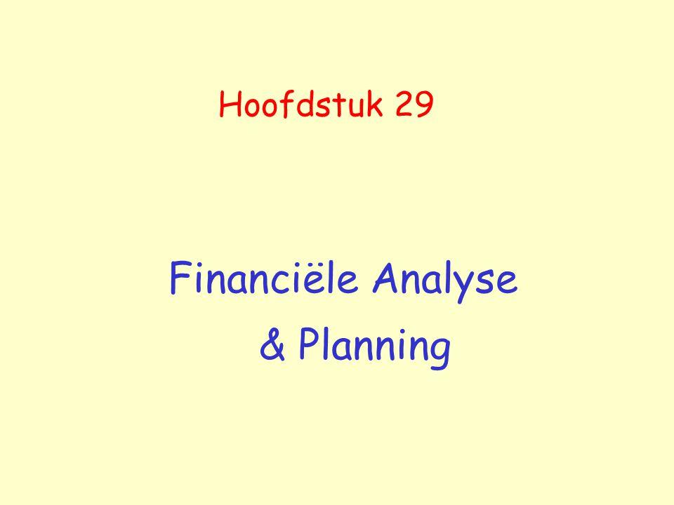 Financiële Analyse & Planning