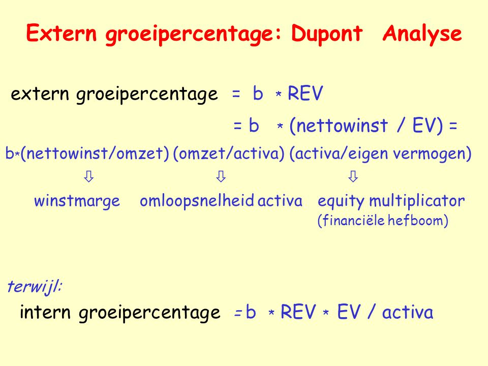 Extern groeipercentage: Dupont Analyse