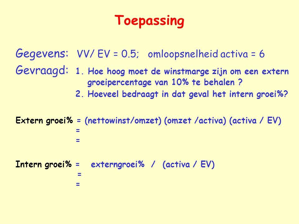 Toepassing Gegevens: VV/ EV = 0.5; omloopsnelheid activa = 6