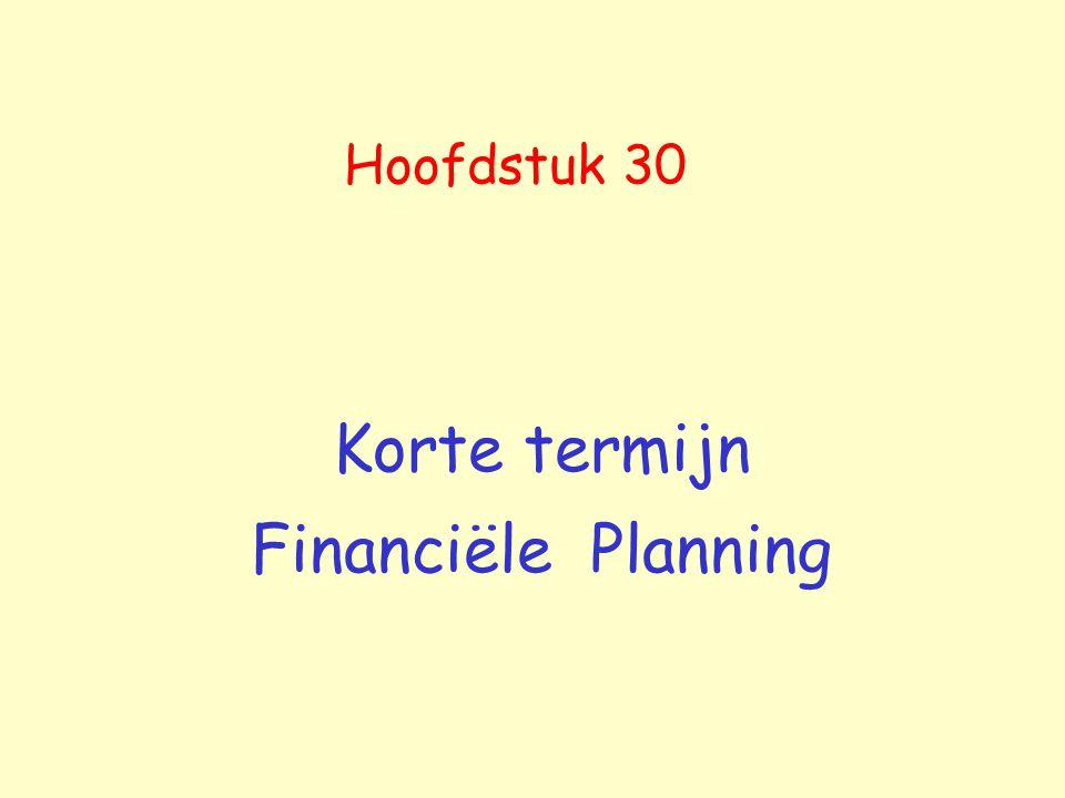 Korte termijn Financiële Planning