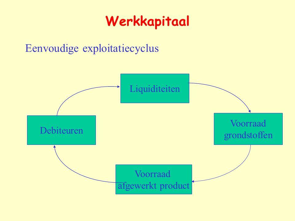 Werkkapitaal Eenvoudige exploitatiecyclus Liquiditeiten Voorraad
