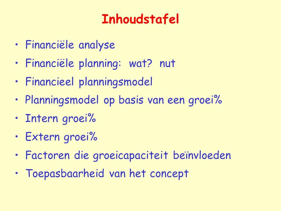 Inhoudstafel Financiële analyse Financiële planning: wat nut