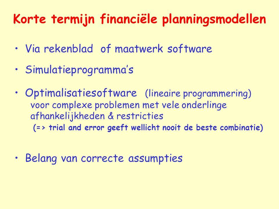 Korte termijn financiële planningsmodellen