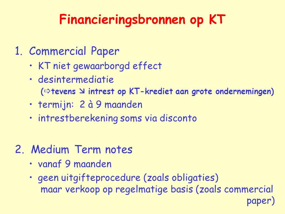 Financieringsbronnen op KT