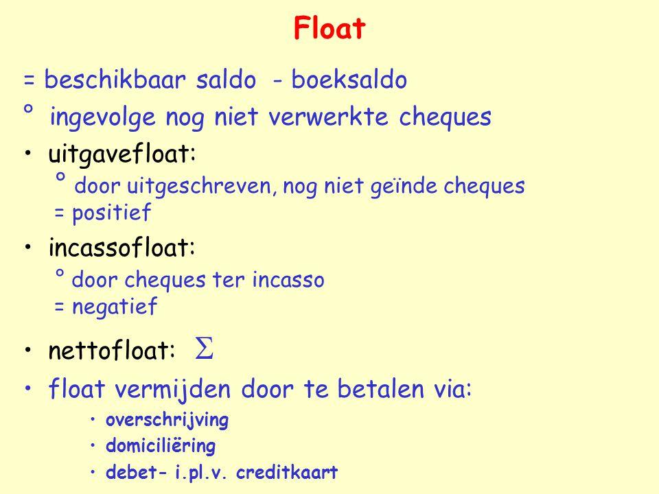 Float = beschikbaar saldo - boeksaldo
