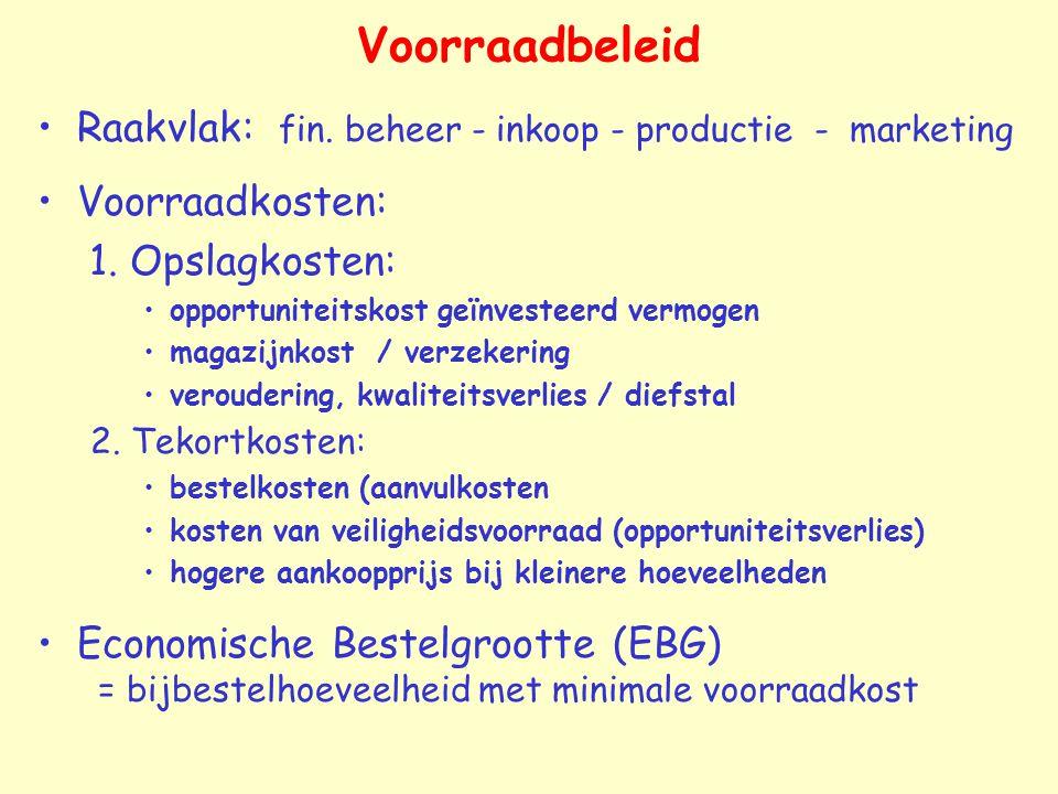 Voorraadbeleid Raakvlak: fin. beheer - inkoop - productie - marketing