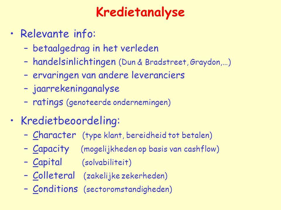 Kredietanalyse Relevante info: Kredietbeoordeling: