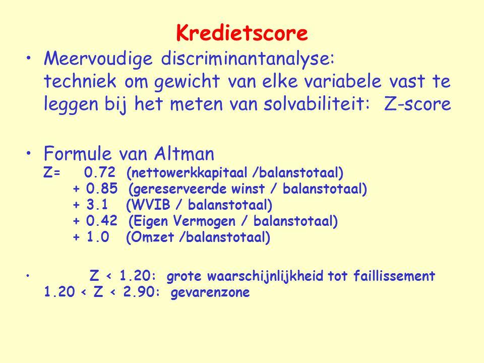 Kredietscore Meervoudige discriminantanalyse: techniek om gewicht van elke variabele vast te leggen bij het meten van solvabiliteit: Z-score.