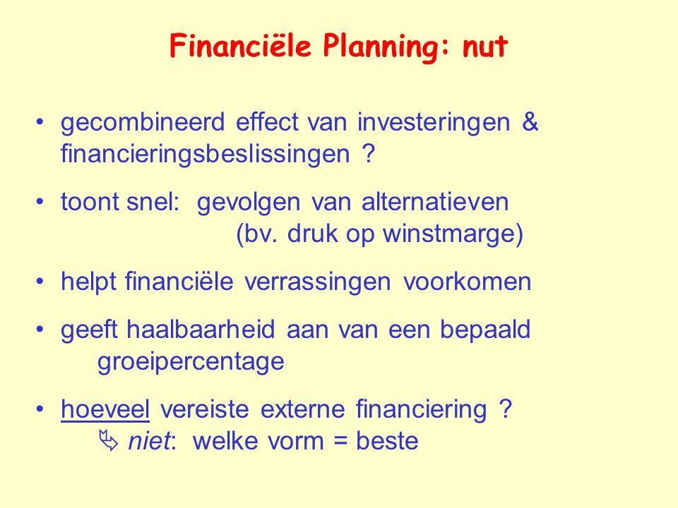 Financiële Planning: nut