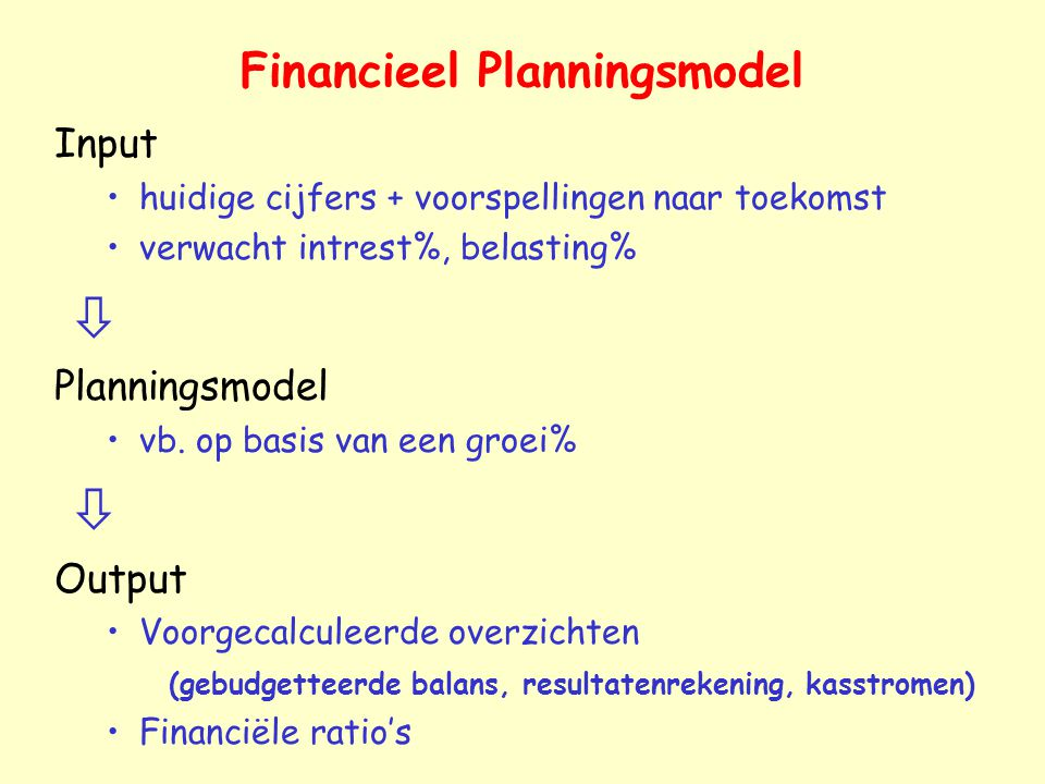 Financieel Planningsmodel