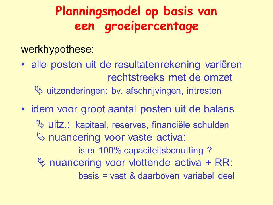 Planningsmodel op basis van een groeipercentage