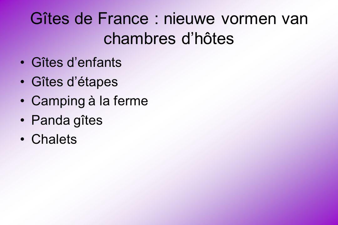 Gîtes de France : nieuwe vormen van chambres d'hôtes