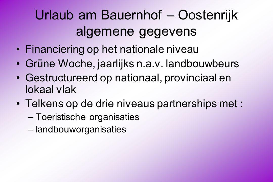 Urlaub am Bauernhof – Oostenrijk algemene gegevens