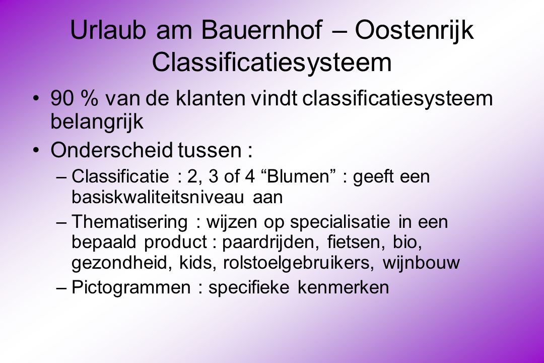 Urlaub am Bauernhof – Oostenrijk Classificatiesysteem