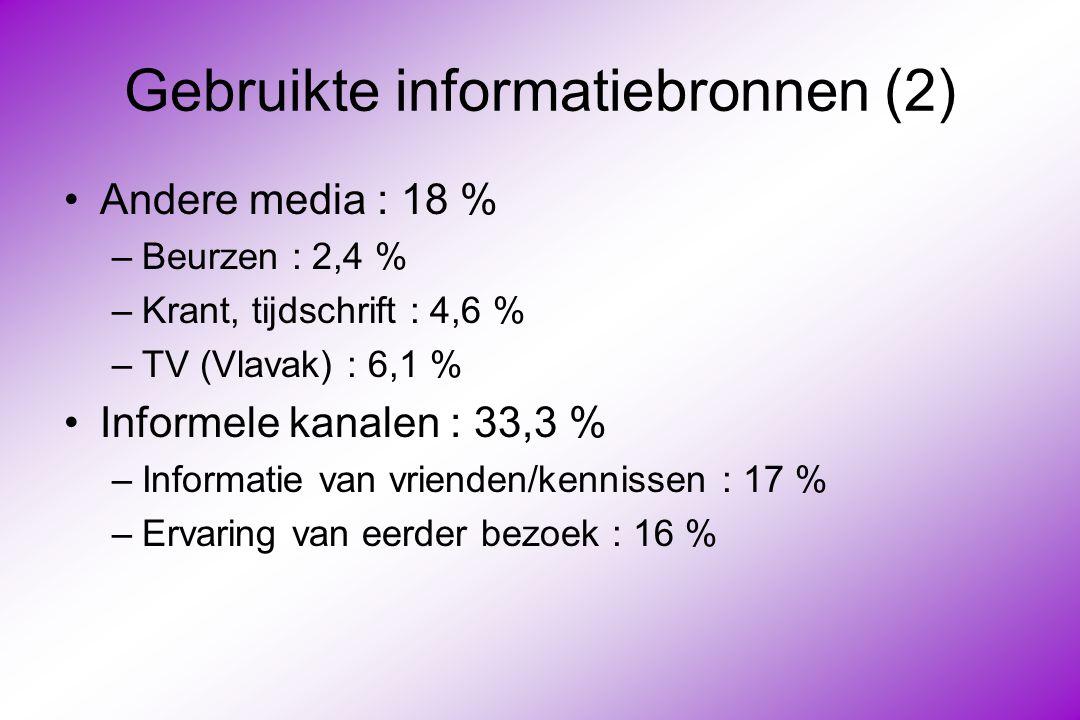 Gebruikte informatiebronnen (2)