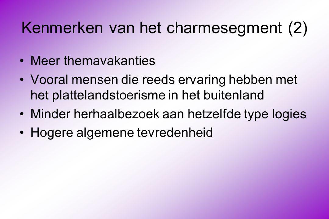 Kenmerken van het charmesegment (2)