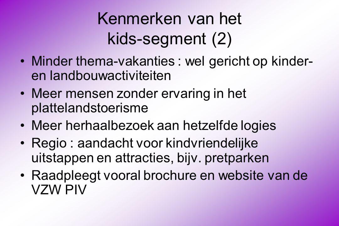 Kenmerken van het kids-segment (2)