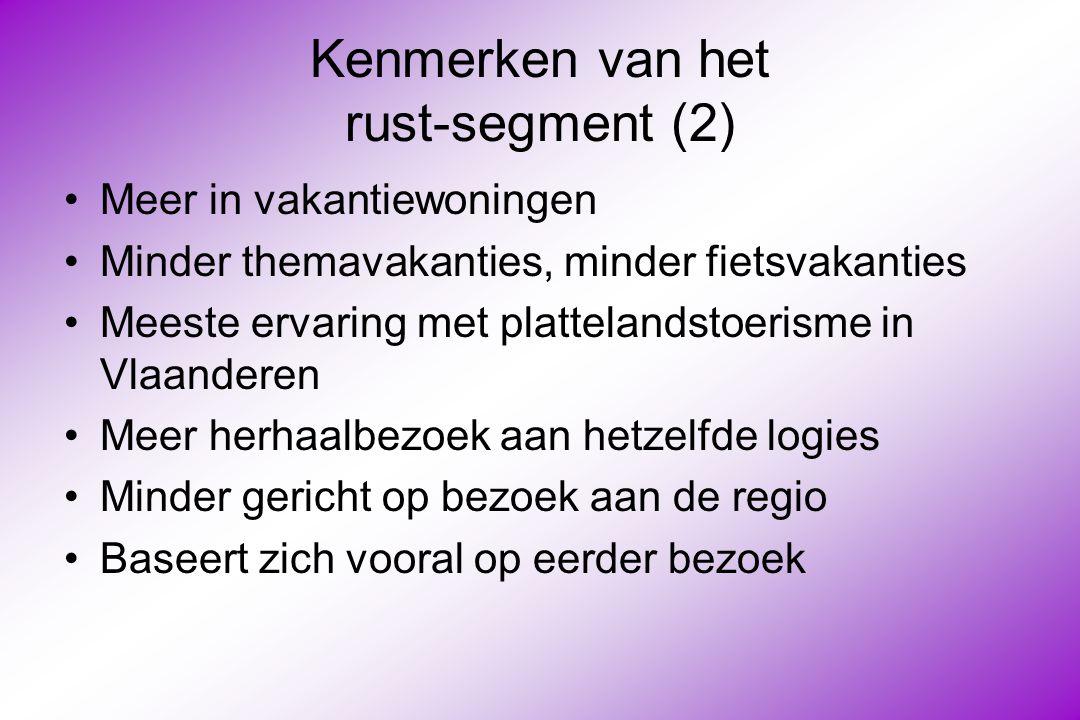 Kenmerken van het rust-segment (2)