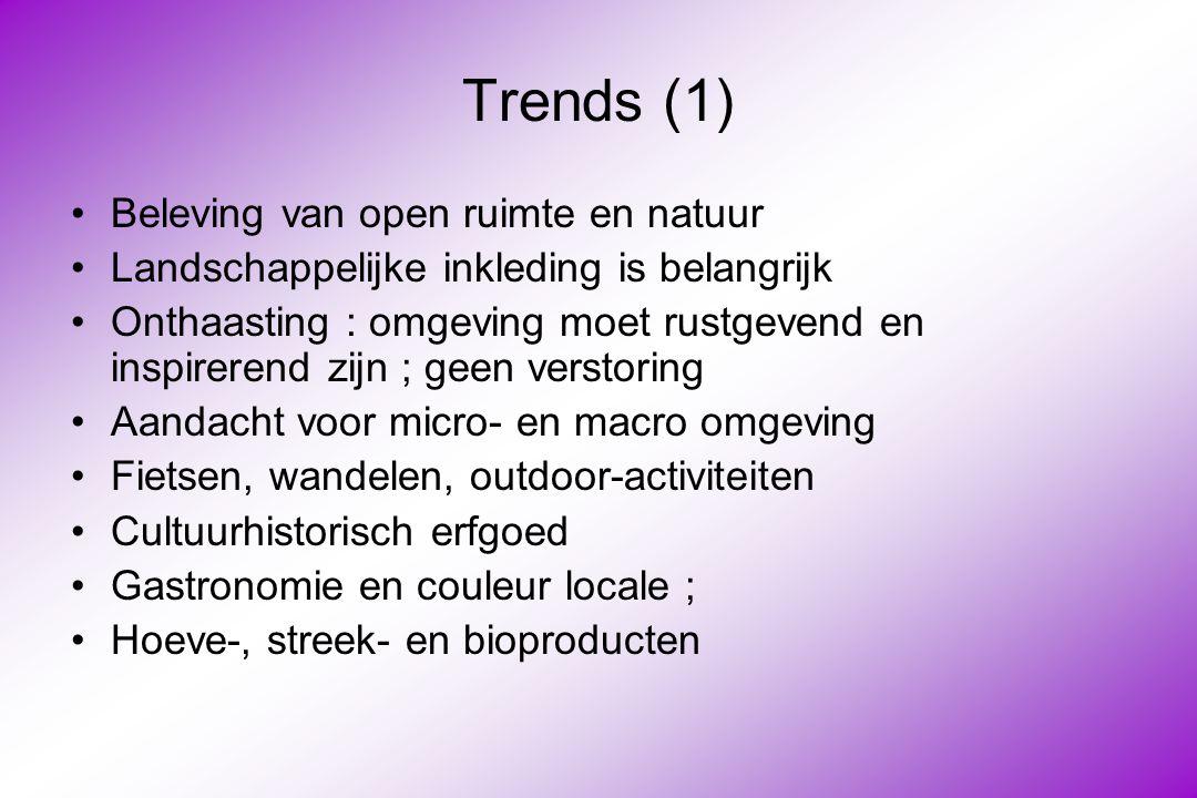 Trends (1) Beleving van open ruimte en natuur
