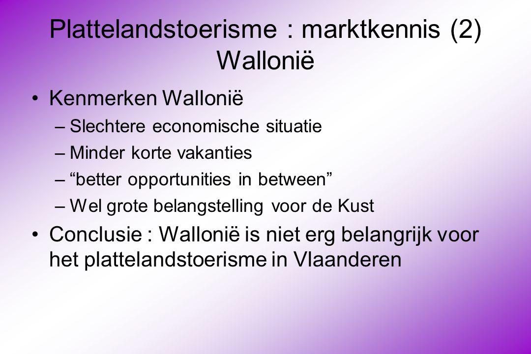 Plattelandstoerisme : marktkennis (2) Wallonië