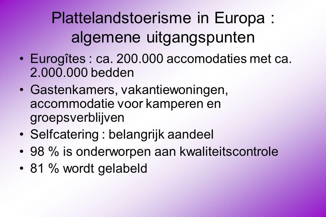 Plattelandstoerisme in Europa : algemene uitgangspunten
